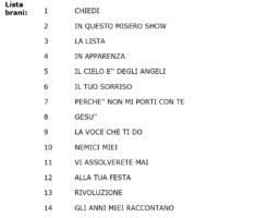 Alt tracklist