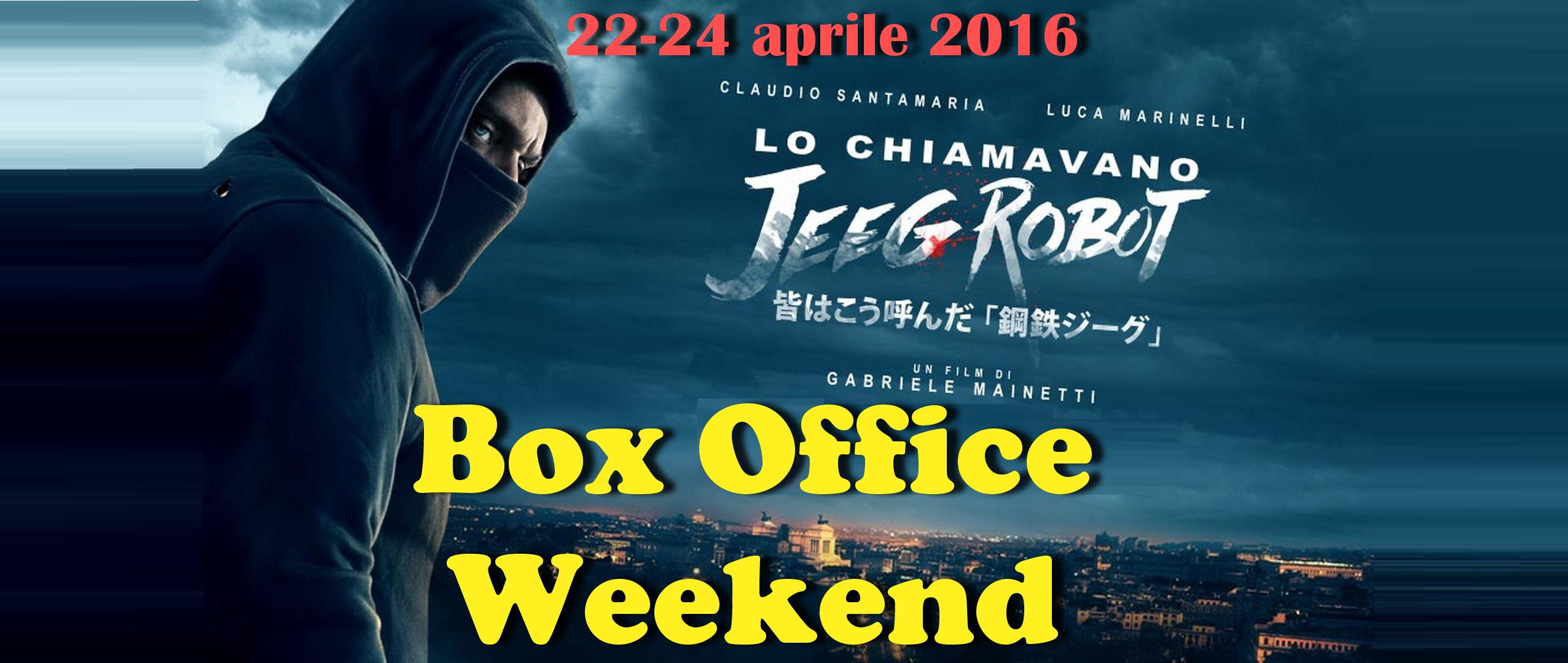 """Ultimo appuntamentodi aprile con""""Box Office Weekend"""" e gli incassi del fine settimana cinematografico. Come avevamo previsto una settimana fa, non ci sono state variazioni in testa alla classifica; infatti la […]"""