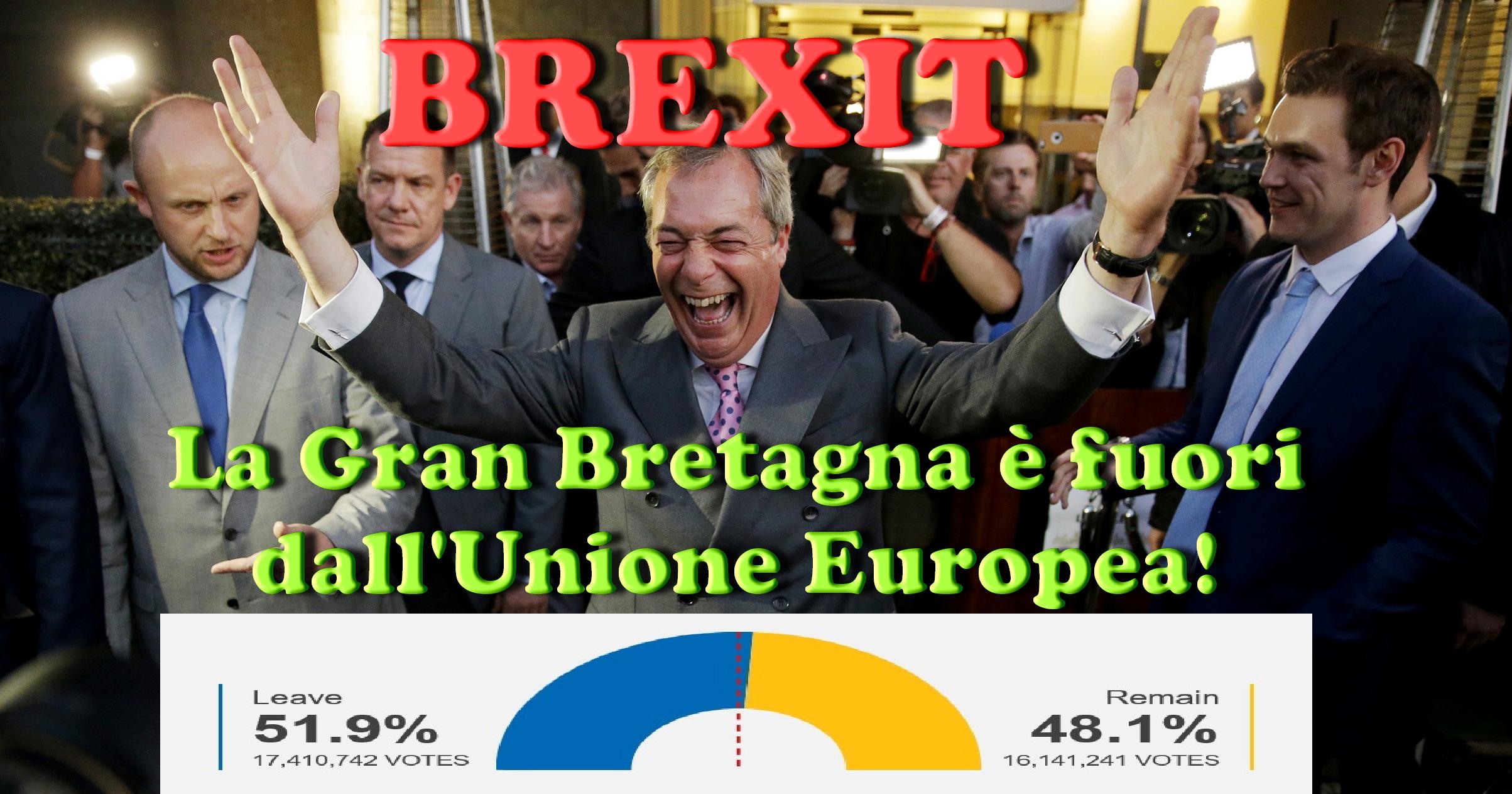 La Gran Bretagna è fuori dall'Unione Europea, questo il clamoroso risultato del referendum votato ieri, di cui si è avuta conferma definitiva questa mattina.La brexit ha ribaltato i sondaggi della […]