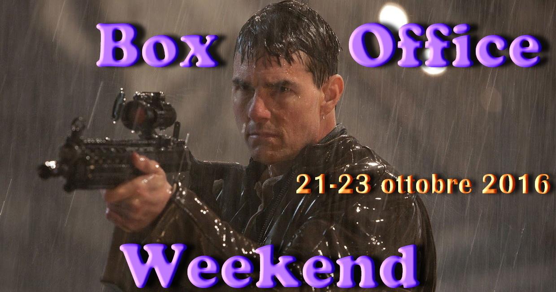 """Quarto appuntamento diottobre con la rubrica """"Box Office Weekend"""", dedicata agli incassi del fine settimana cinematografico. Nessuna novità al vertice con Inferno (leggi la recensione)che resta saldamente in testa grazie […]"""