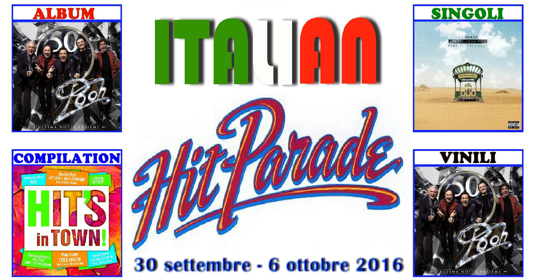 """Secondo appuntamento di ottobrecon la rubrica """"Italian Hit Parade"""" e le classifiche dei dischi più venduti in Italia. Il nostro non è un paese per giovani e lo confermail primo […]"""