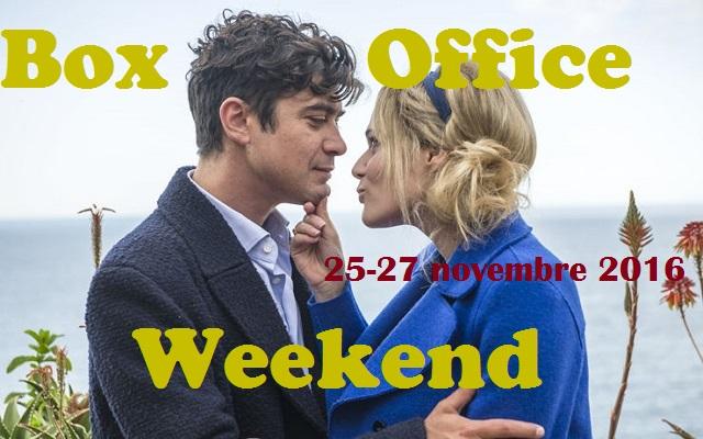 Ultimo appuntamento di novembrecon la rubrica Box Office Weekend, dedicata agli incassi del fine settimana cinematografico. Al box office di questa settimana prosegue il successo di Animali fantastici e dove […]
