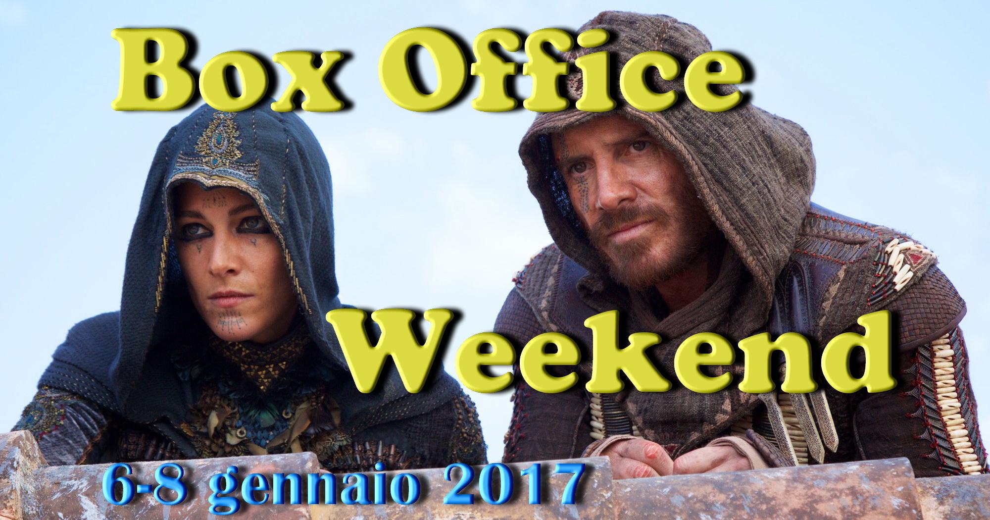 Secondo appuntamento del 2017 con la rubrica Box Office Weekend e gli incassi del fine settimana cinematografico, con Mister Felicità che arriva in vetta, ma con ben tre film che […]