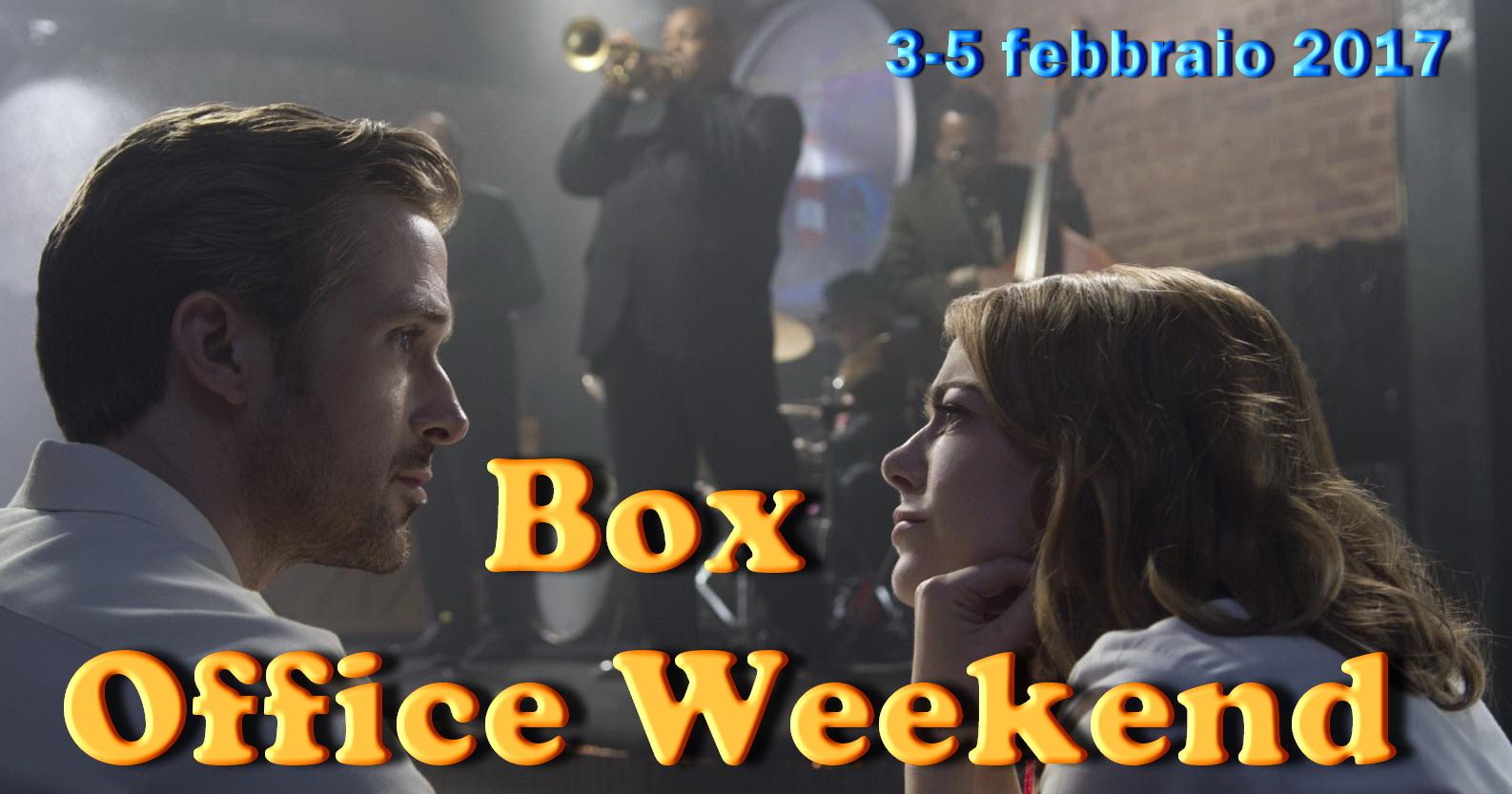 Primo appuntamento di febbraio con la rubrica Box Office Weekend e gli incassi del fine settimana cinematografico:in attesa degli Oscar il musical La La Land conquista la vetta. Era inevitabile. […]